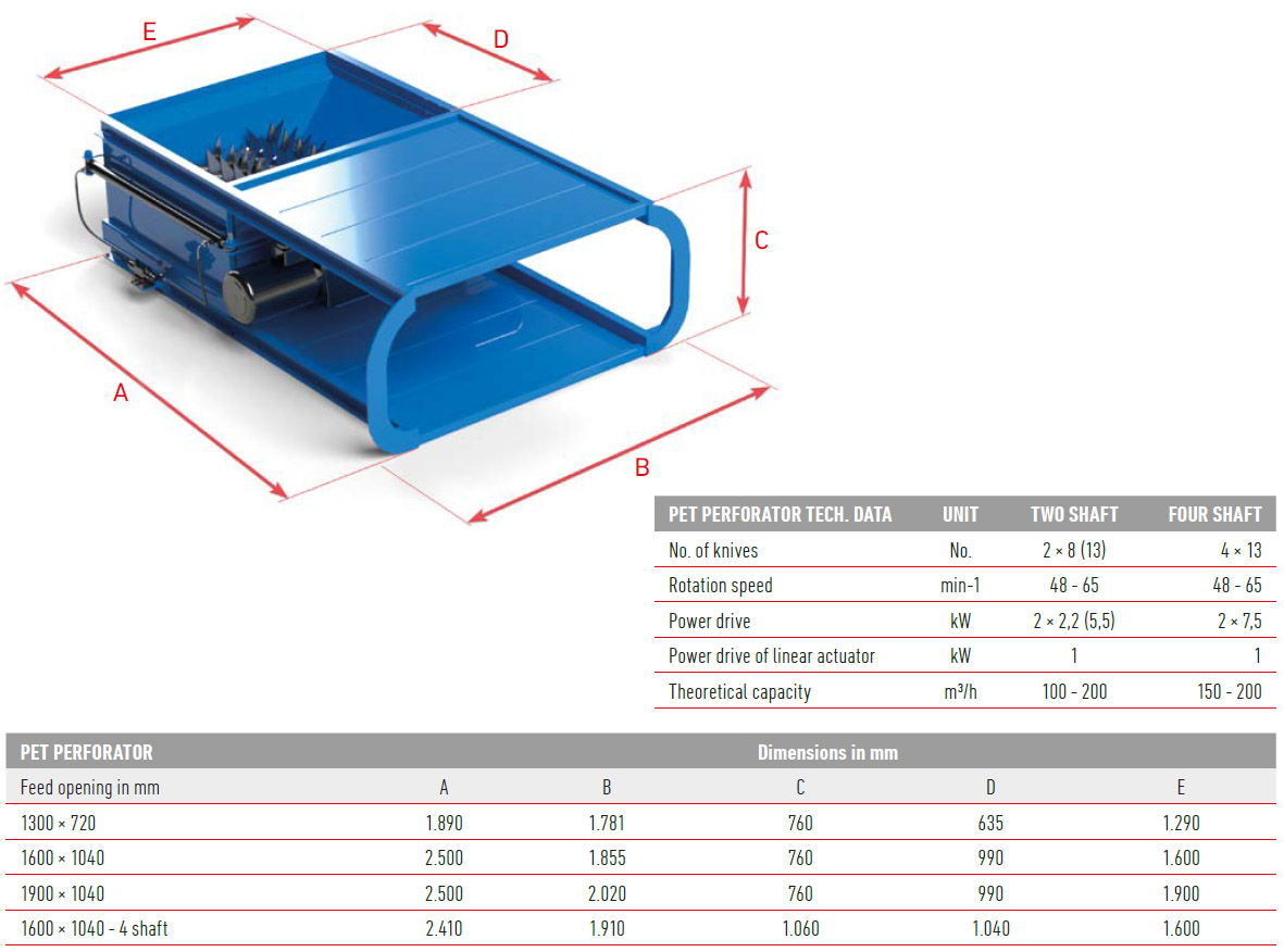 PET perforator specifications